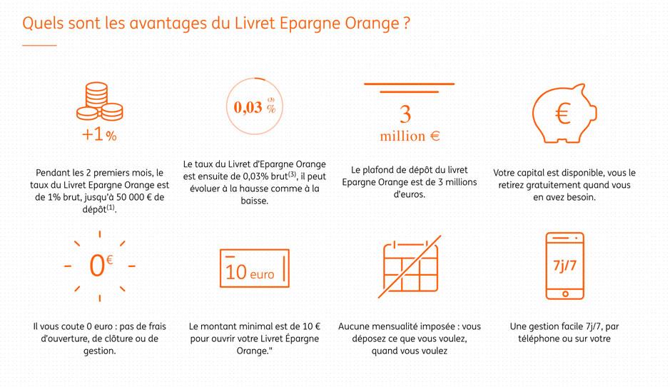 Livret épargne Orange ING