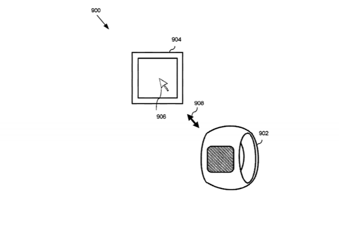 Bague connectée décrite dans un brevet Apple