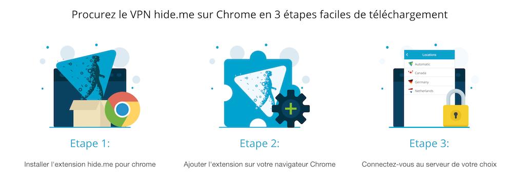 Extension Chrome Hide.me