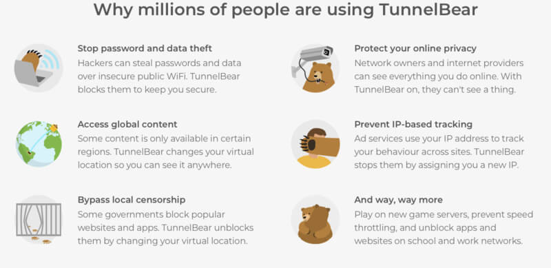 Fonctionnalités VPN gratuit TunnelBear