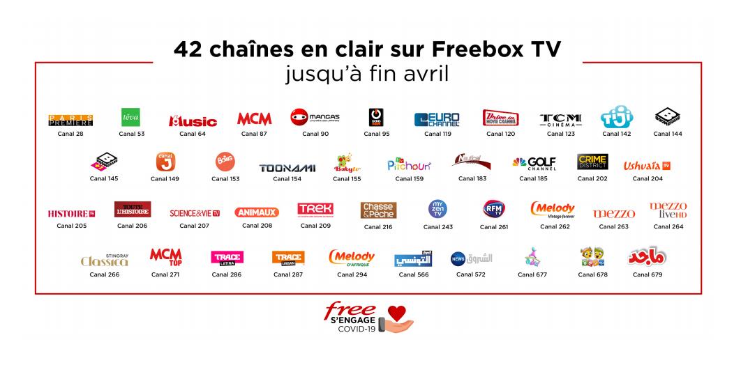 Freebox TV chaines gratuites