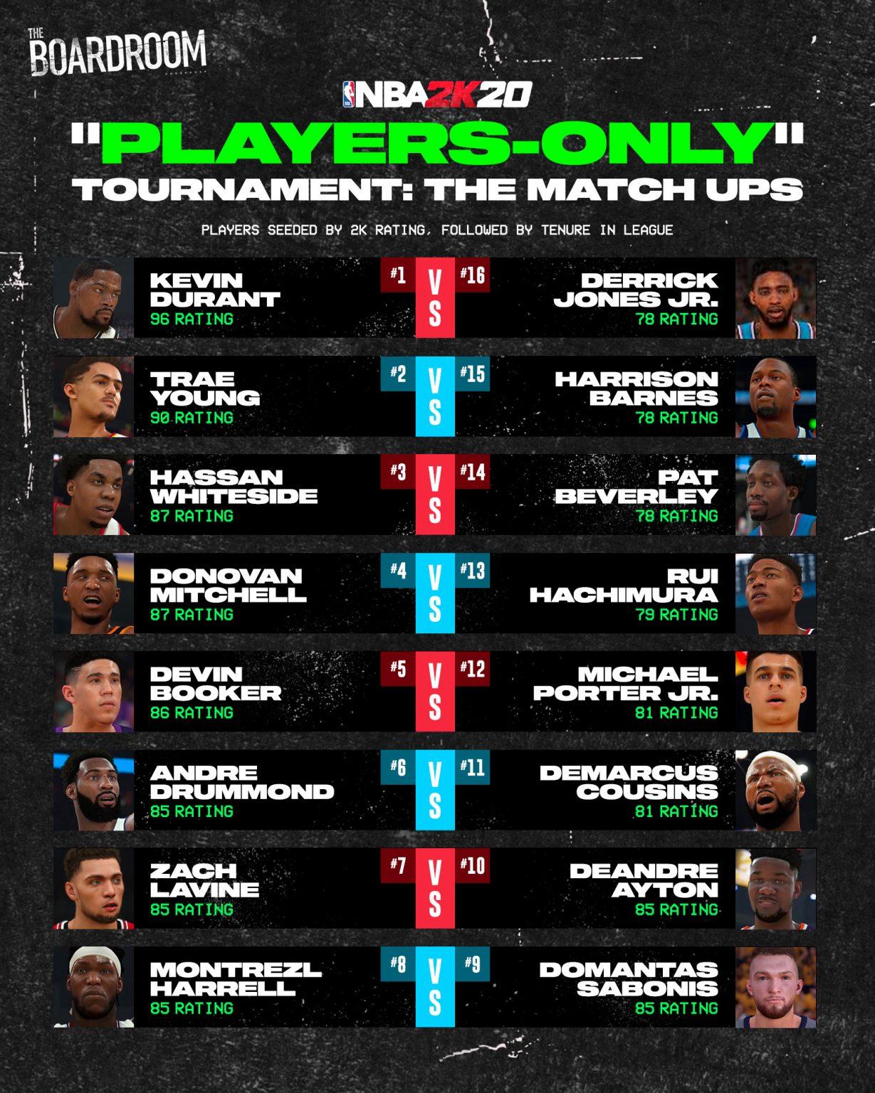NBA 2K20 Tourney