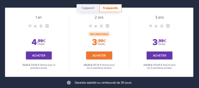 Offre 5 appareils Avast VPN