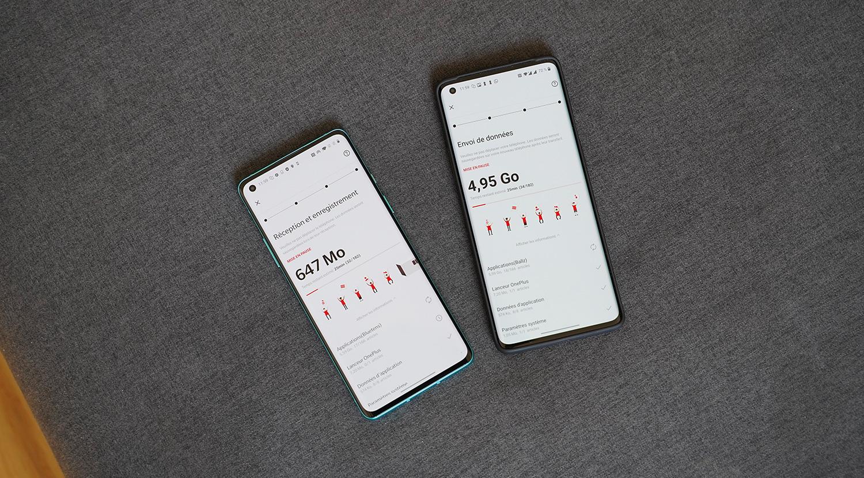 Transfert Fichier OnePlus 8 et 8 Pro