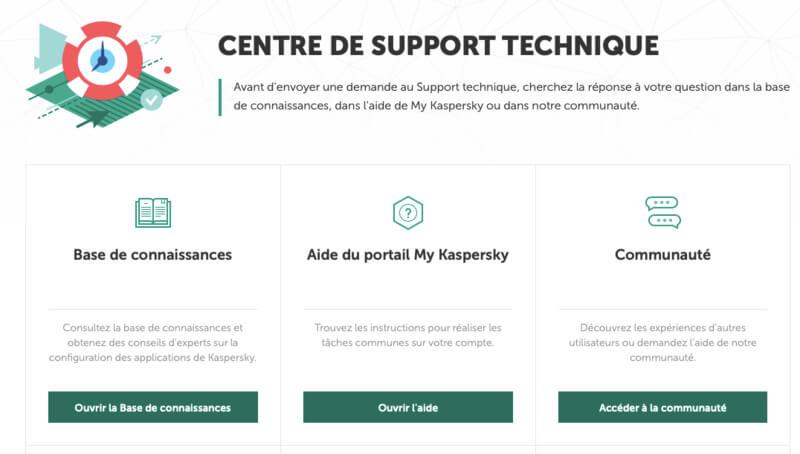 Support FAQ Kaspersky VPN