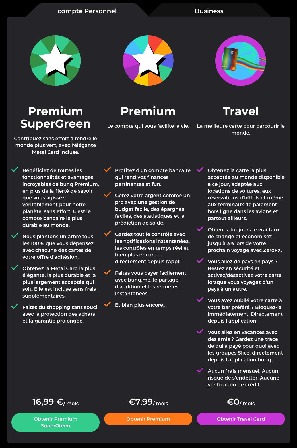 Bunq Premium Supergreen