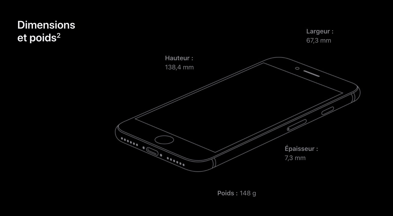 Dimensions iPhone SE 2020