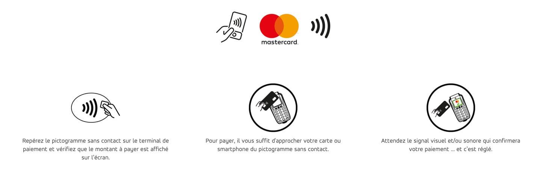 Sans contact Mastercard