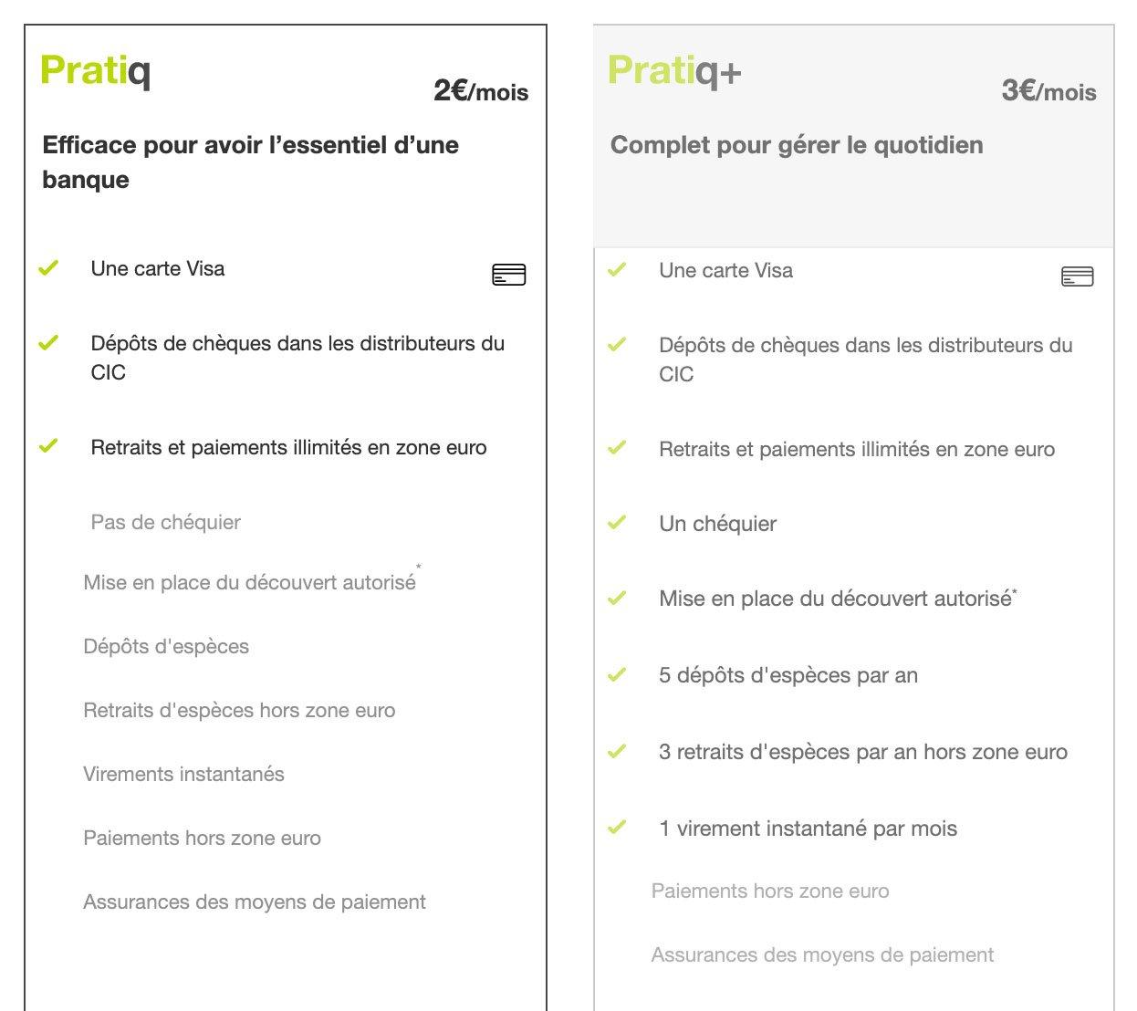 Comparatif Pratiq vs Pratiq+