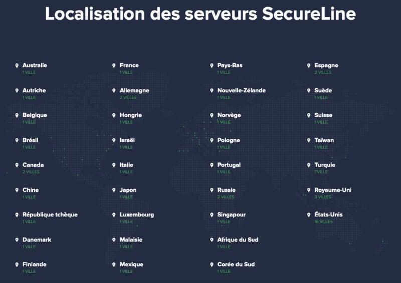 serveurs Avast VPN
