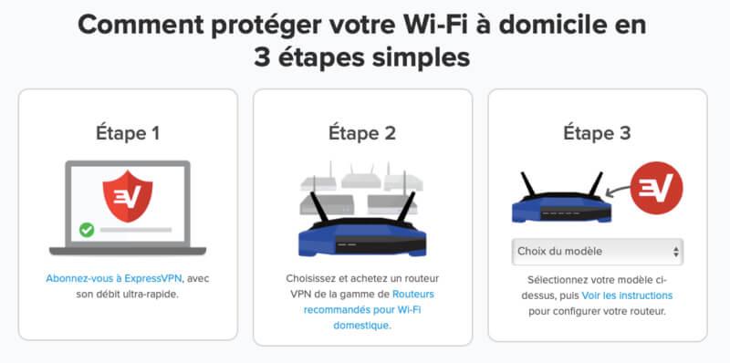 Installation VPN routeur