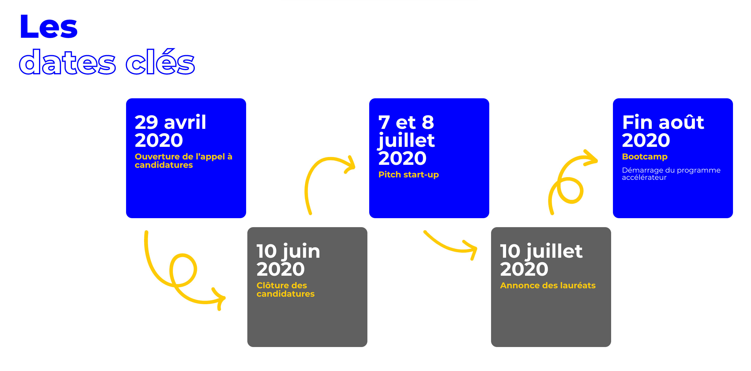 Calendrier French IoT