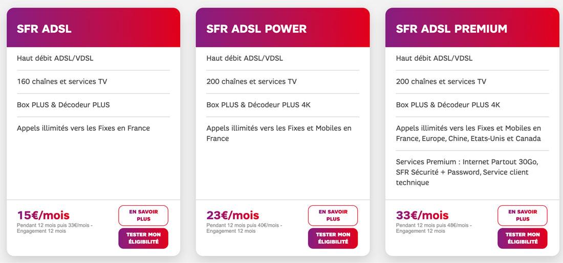 SFR ADSL