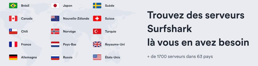 Nombre de serveurs VPN Surfshark