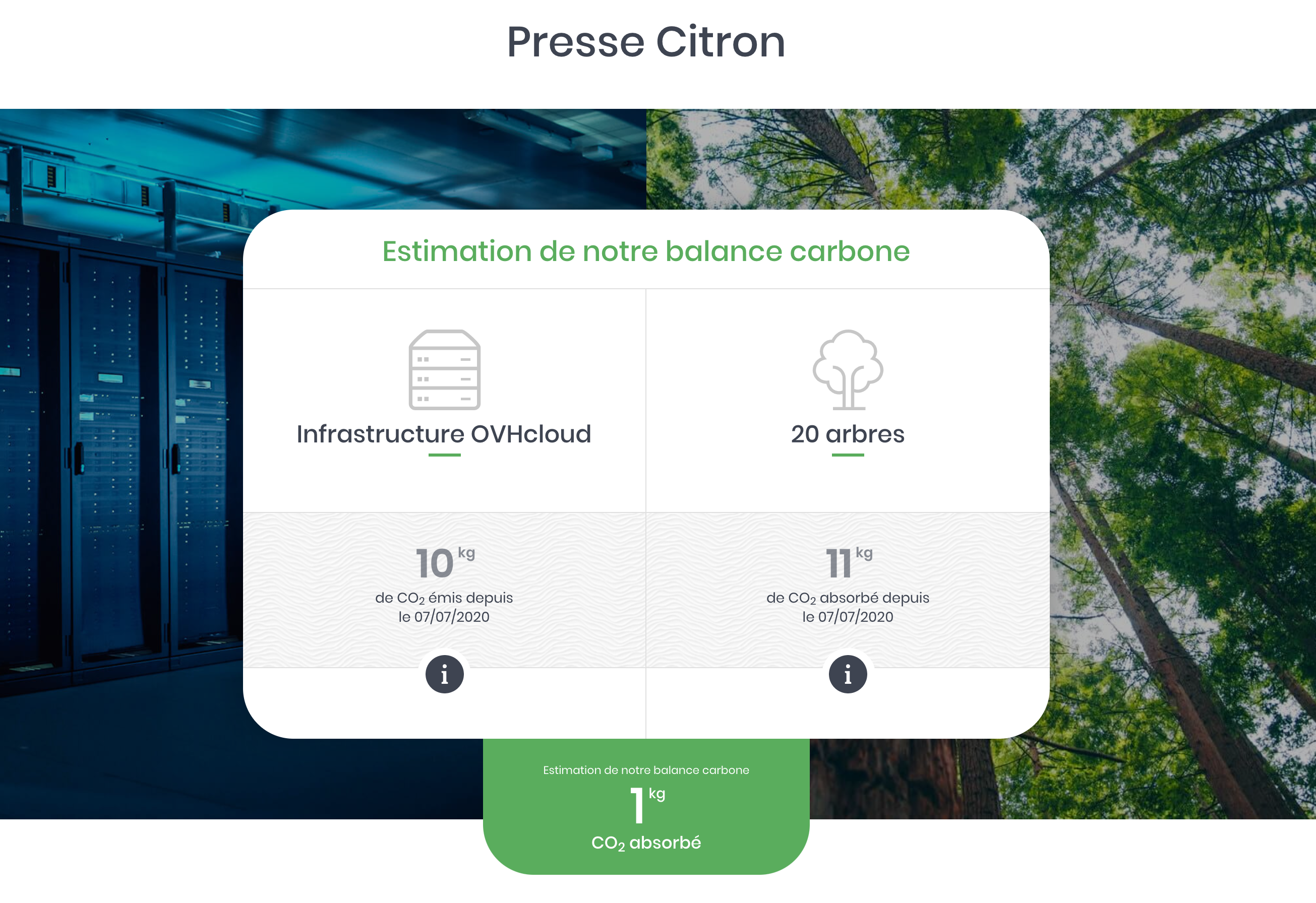 Bilan Carbone Presse-citron