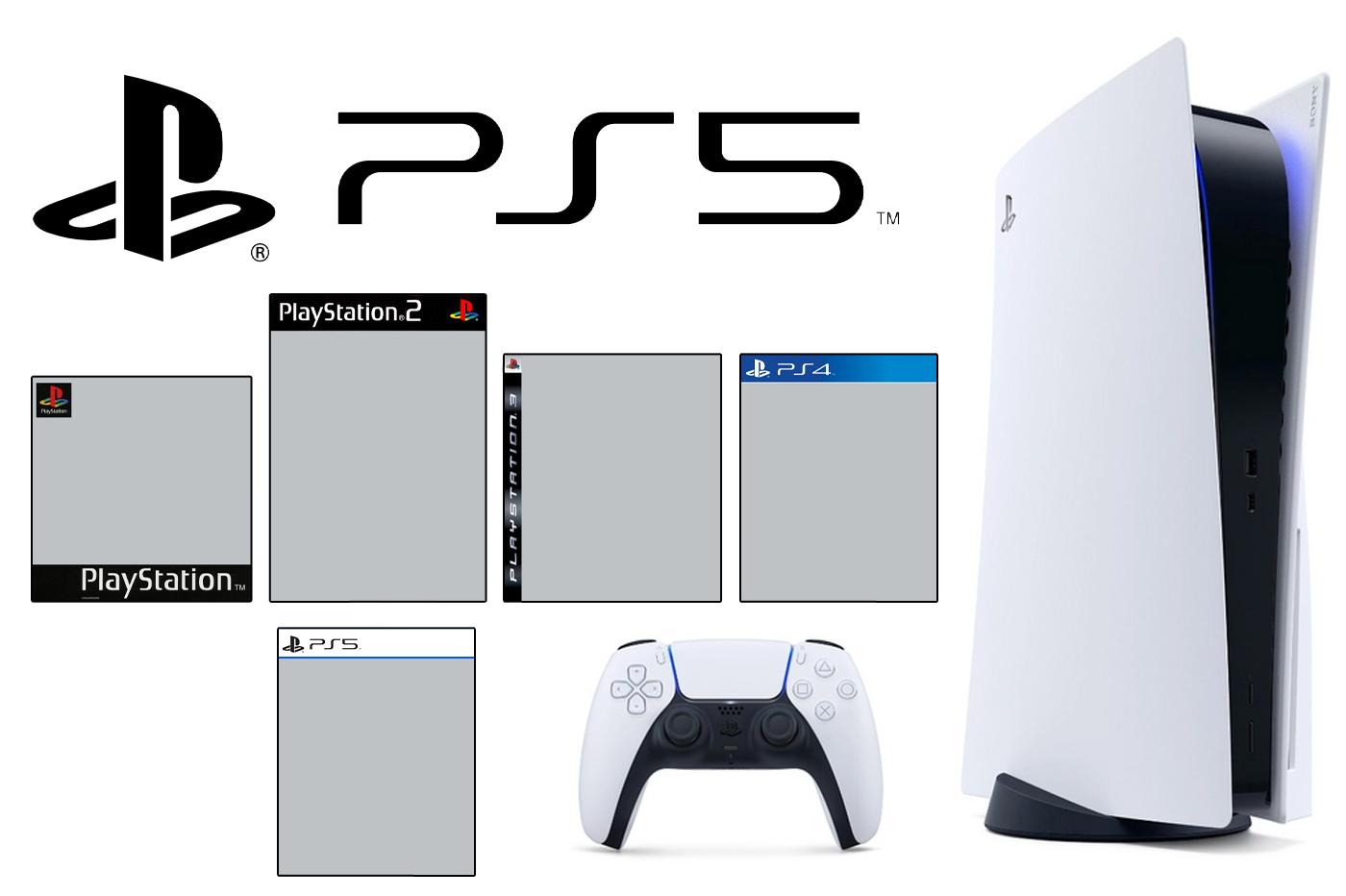 Nouveaux Brevets Retrocompatibilite PS5