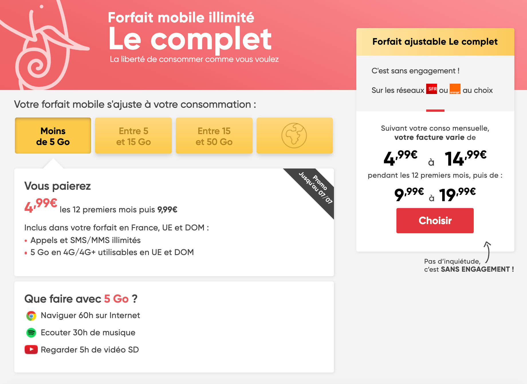 Forfait mobile complet
