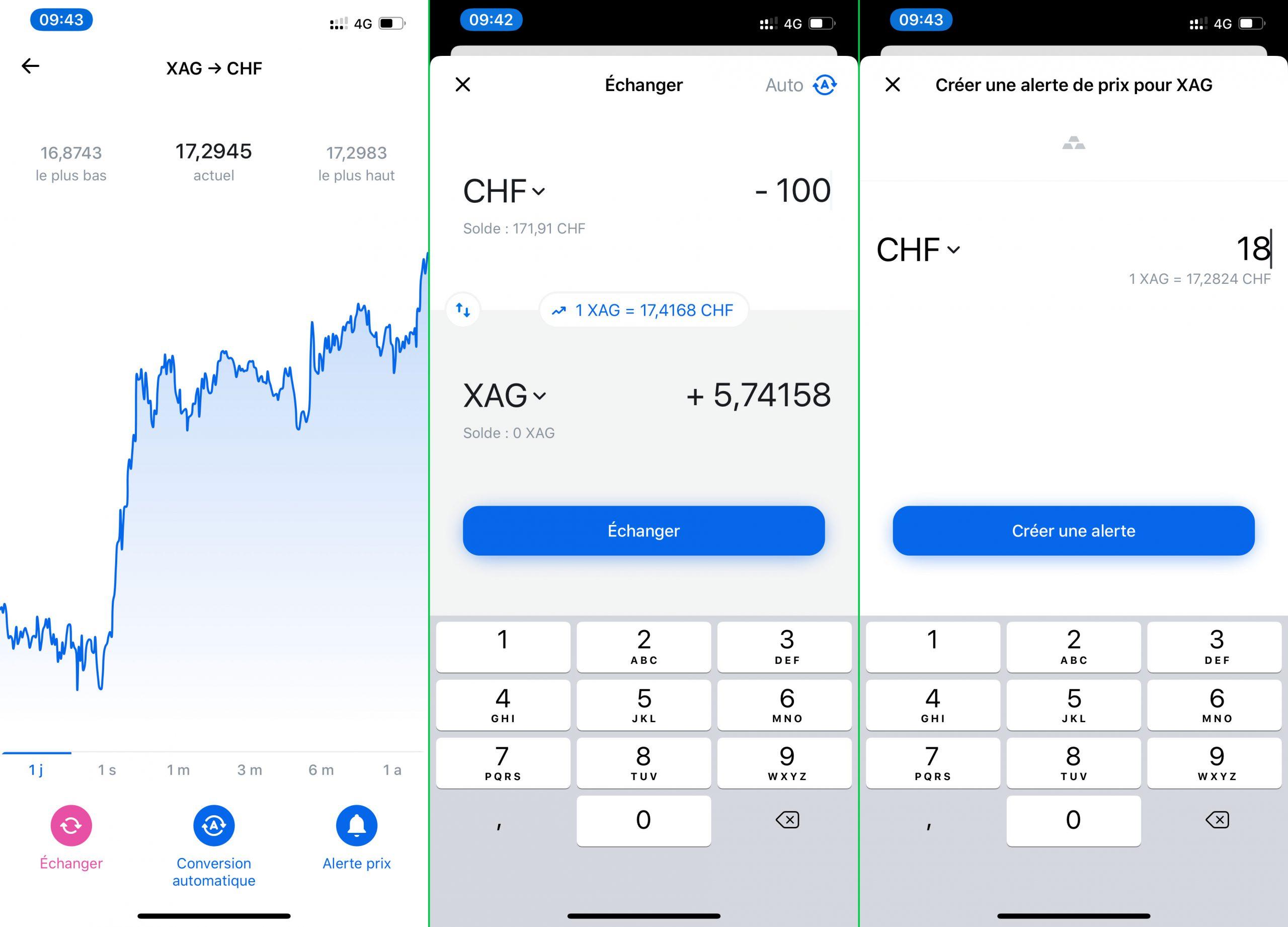 Revolut trading argent