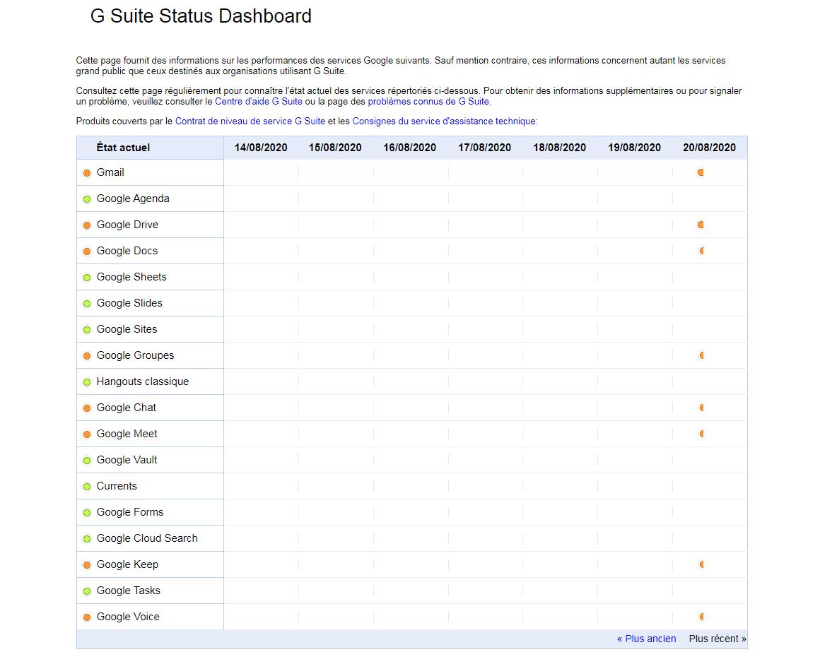 G Suite Status Dashboard