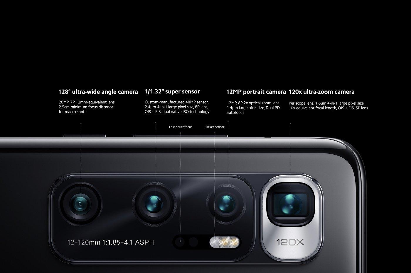 Les caméras sur le dos du Mi 10 Ultra de Xiaomi