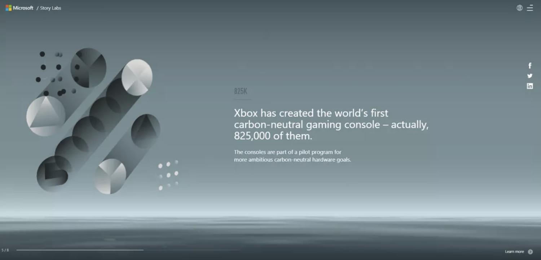 825 000 Xbox Series X (Après)