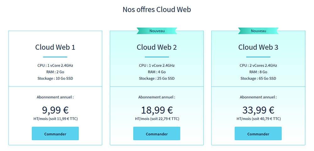 Hébergement Cloud Web OVH