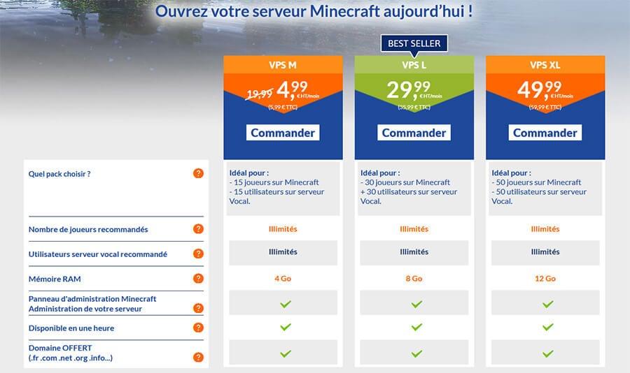 Hébergement Minecraft LWS