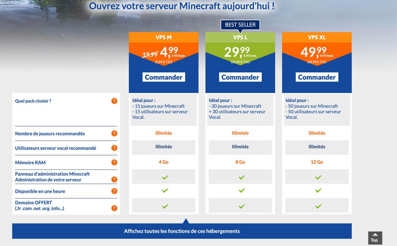 Serveur Minecraft LWS