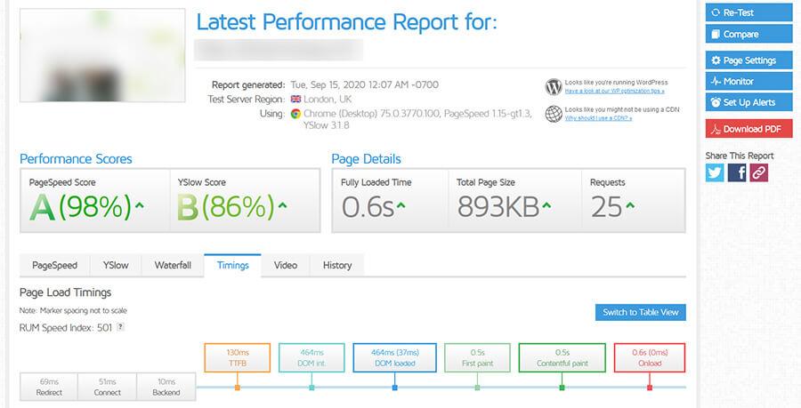 Test performances GTmetrix PlanetHoster
