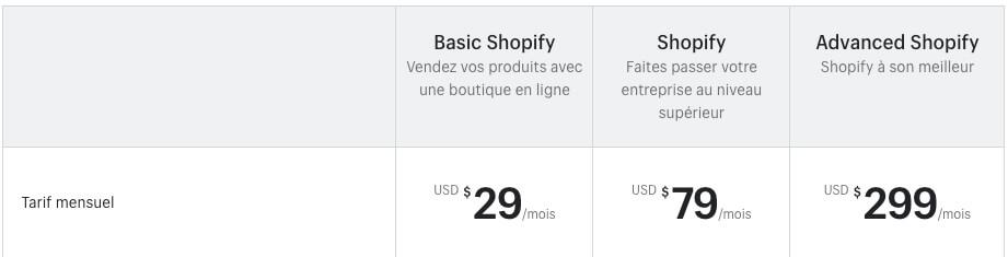 Forfaits Shopify tarifs