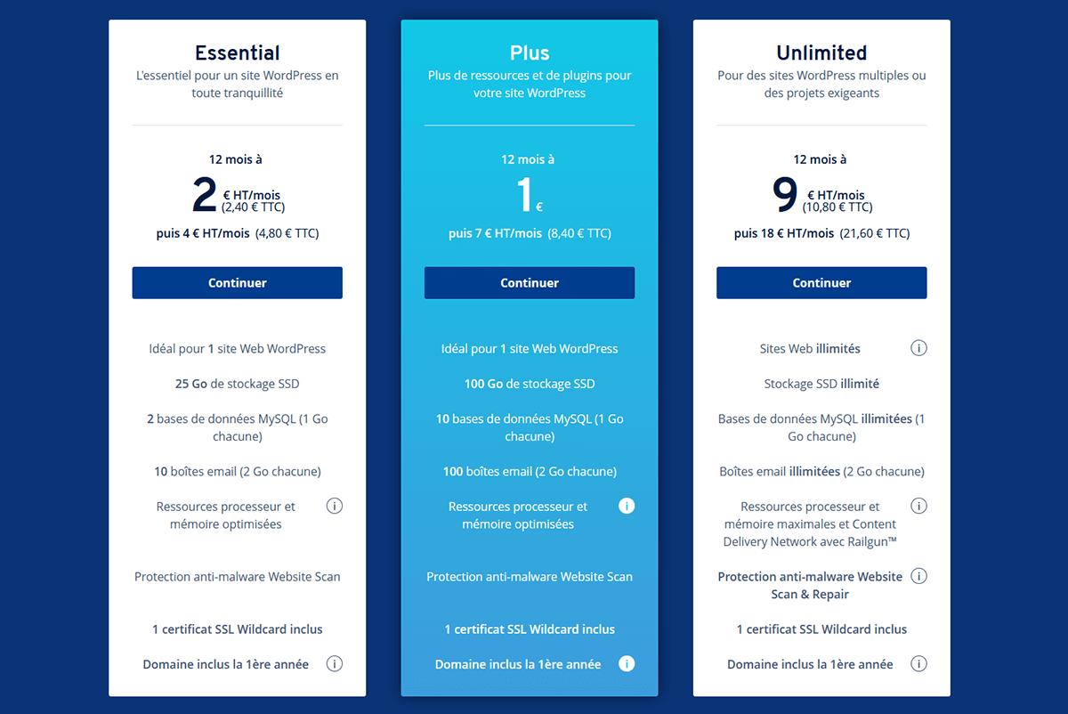 Hébergement WordPress IONOS 1&1