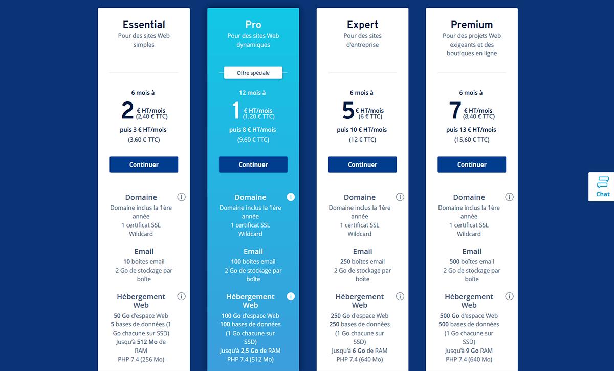 Offres hébergement web IONOS 1&1