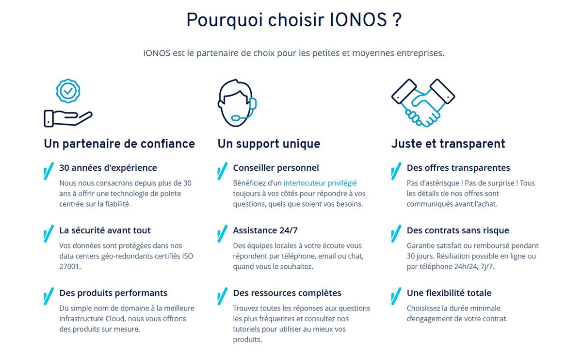 Pourquoi choisir IONOS 1&1