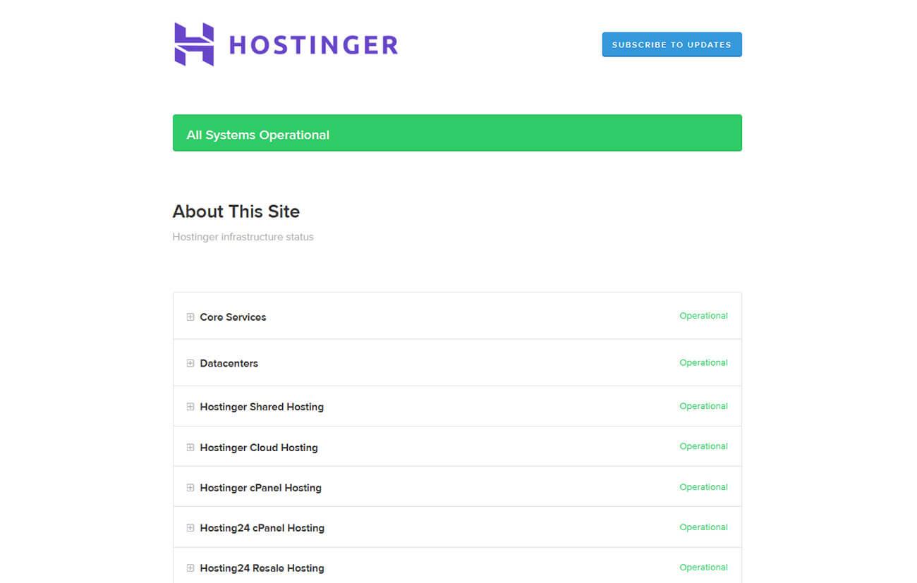 Statut services Support Hostinger