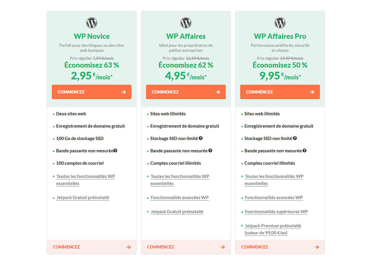 Tarifs hébergement WordPress HostPapa