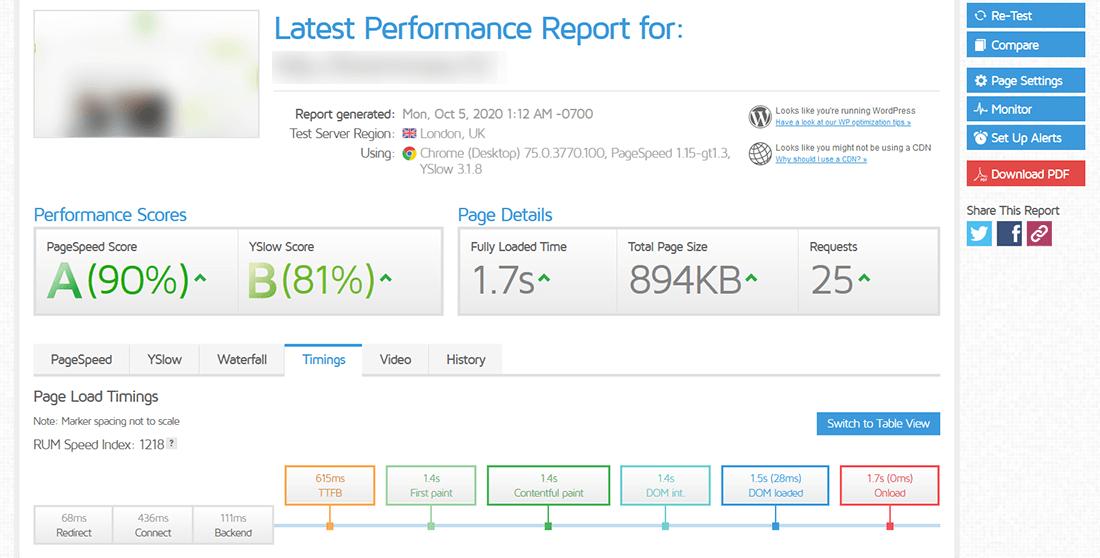 Test performance GTMetrix IONOS