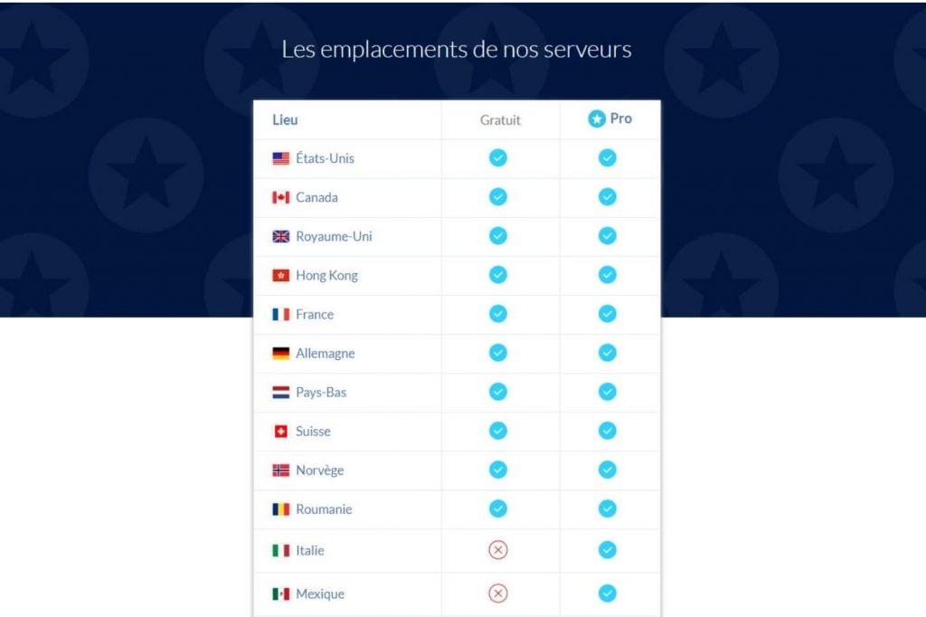 Windscribe serveurs France