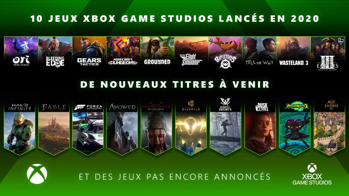 Xbox Game Studios 2021