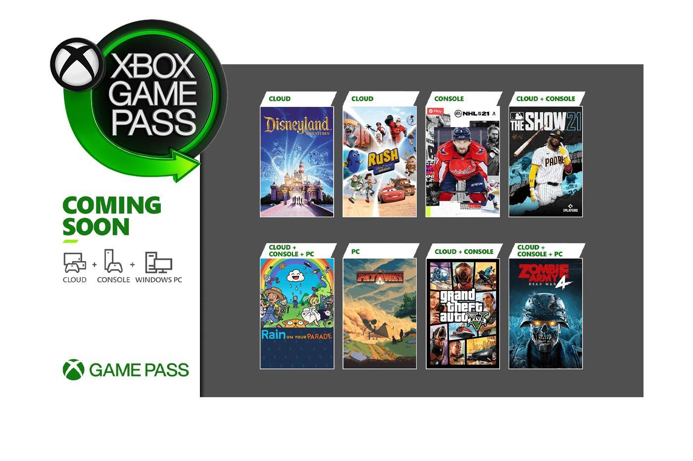 Xbox Game Pass Avril 2021