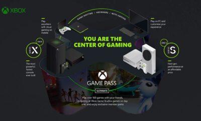 L'implication totale de Xbox dans le jeu vidéo