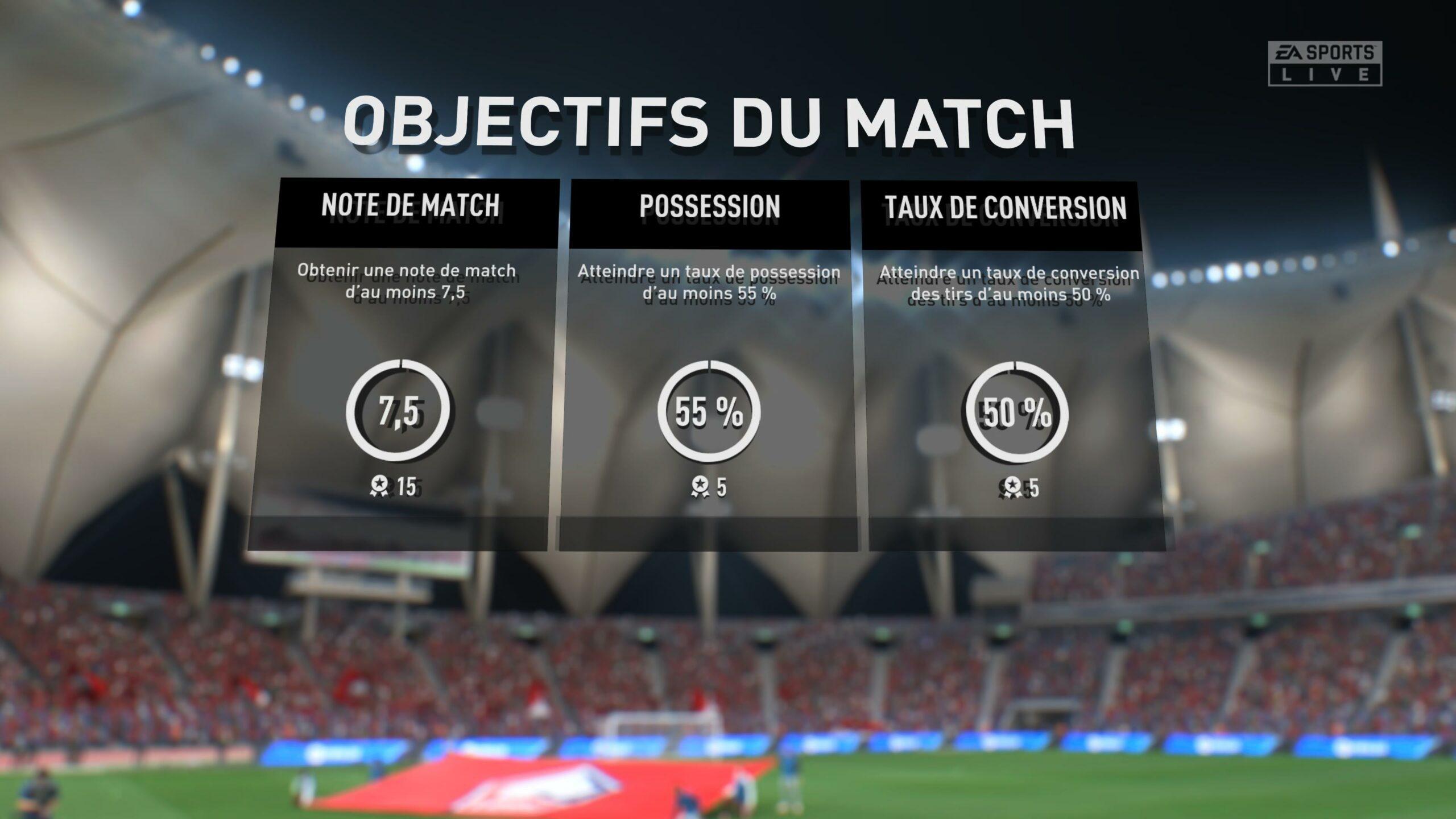 FIFA 22 Objectifs Carrière Joueur