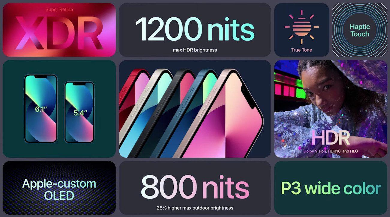 πληροφορίες για το iphone 13